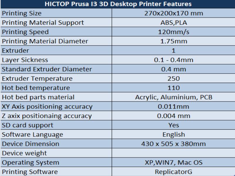 HICTOP Prusa I3 3D Desktop Printer-Features